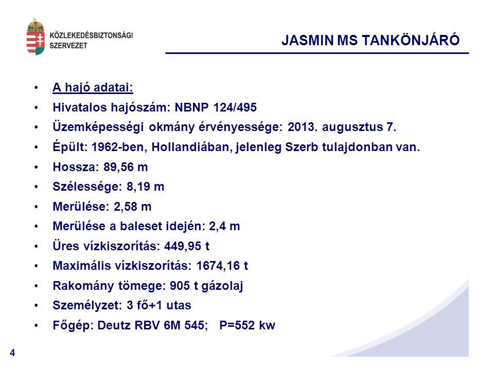 JASMIN MS TANKÖNJÁRÓ A hajó adatai: Hivatalos hajószám: NBNP 124/495