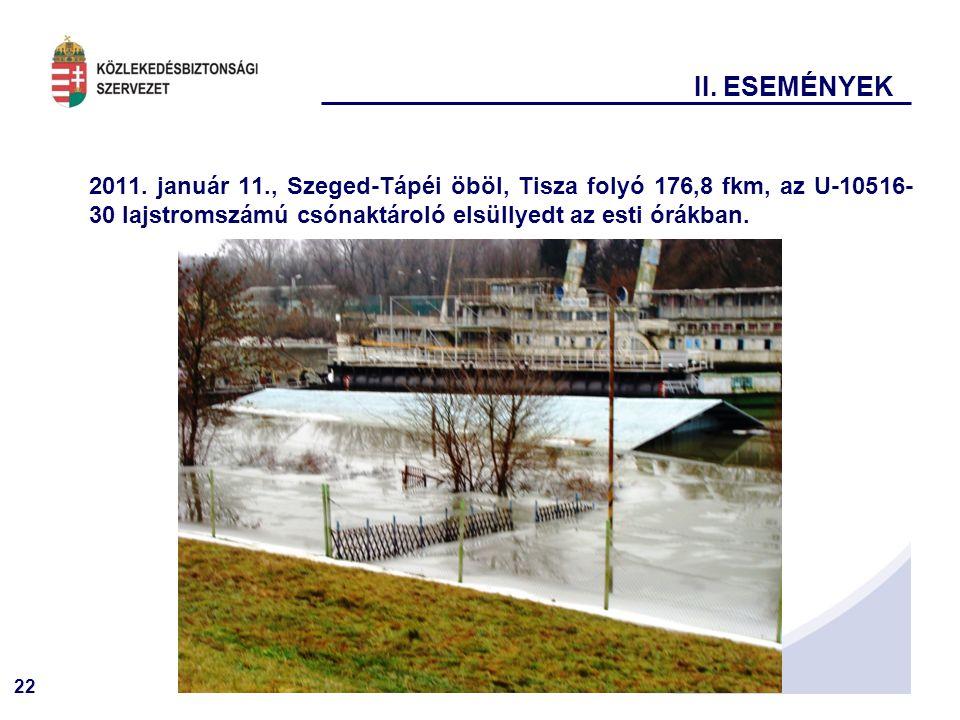 II. ESEMÉNYEK 2011.