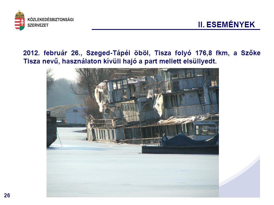II. ESEMÉNYEK 2012.