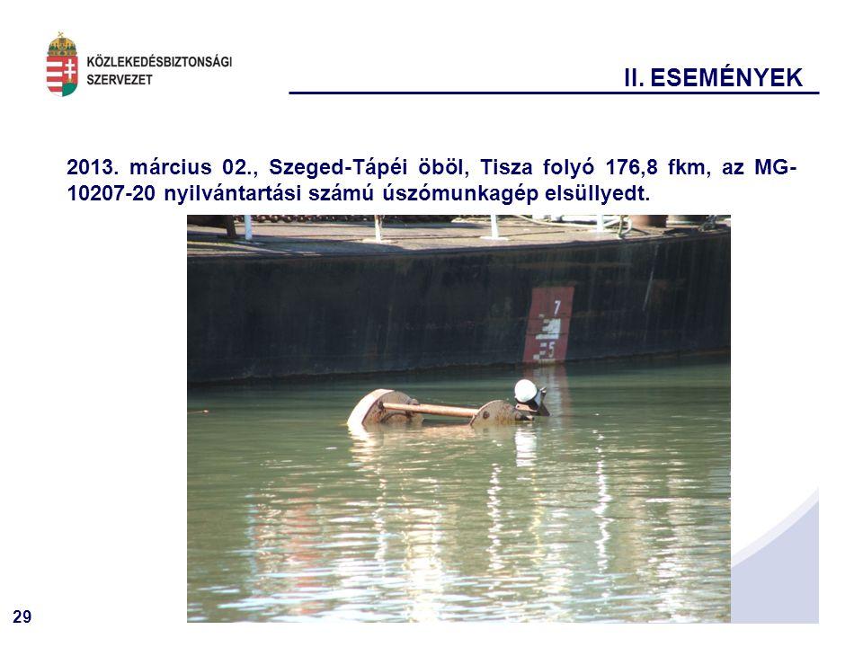 II. ESEMÉNYEK 2013.