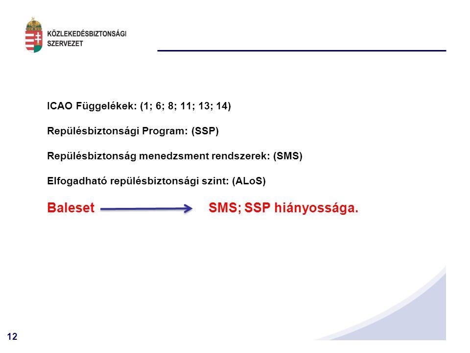 Baleset SMS; SSP hiányossága.