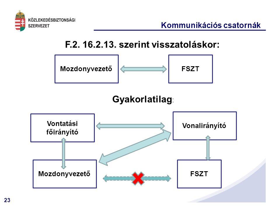 F.2. 16.2.13. szerint visszatoláskor: