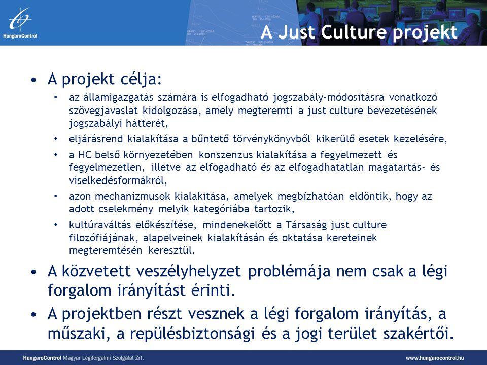 A Just Culture projekt A projekt célja: