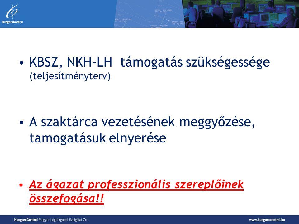 KBSZ, NKH-LH támogatás szükségessége (teljesítményterv)