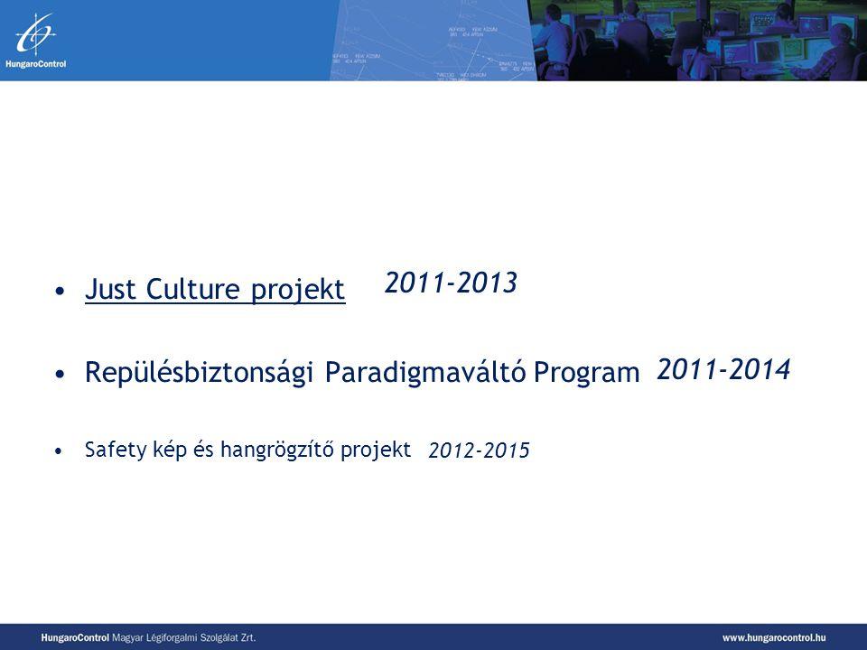 Repülésbiztonsági Paradigmaváltó Program 2011-2013