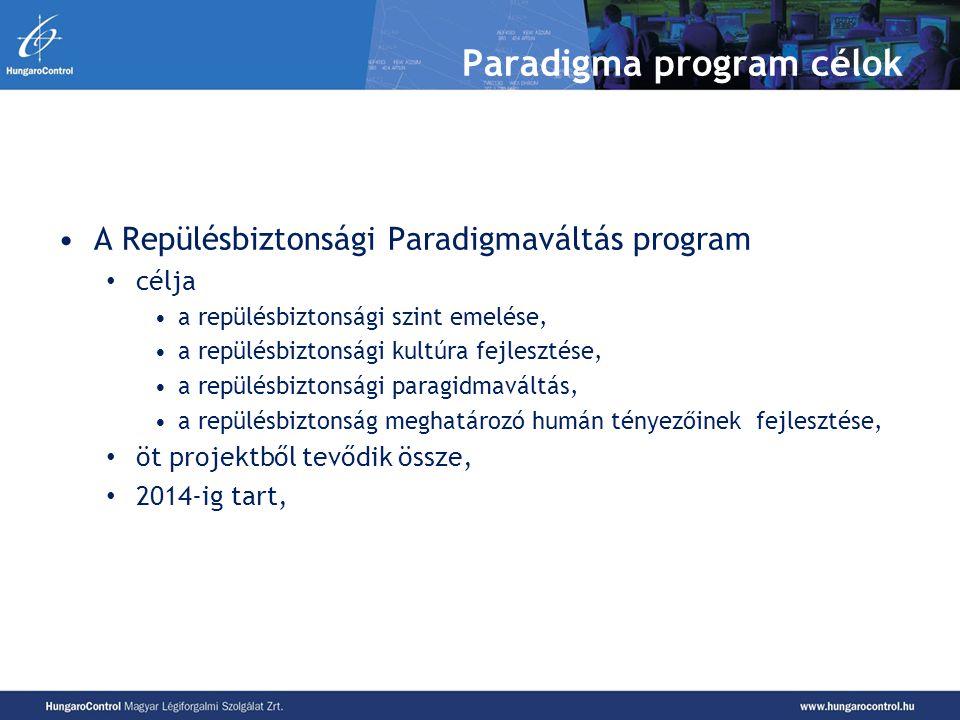 Paradigma program célok