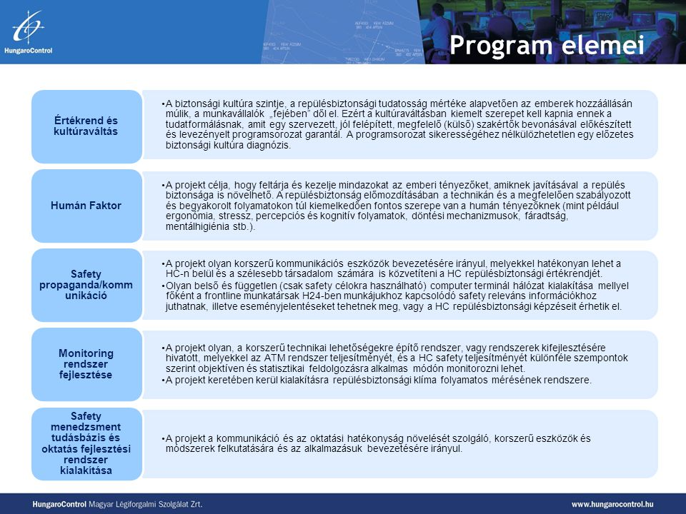 Program elemei Értékrend és kultúraváltás.