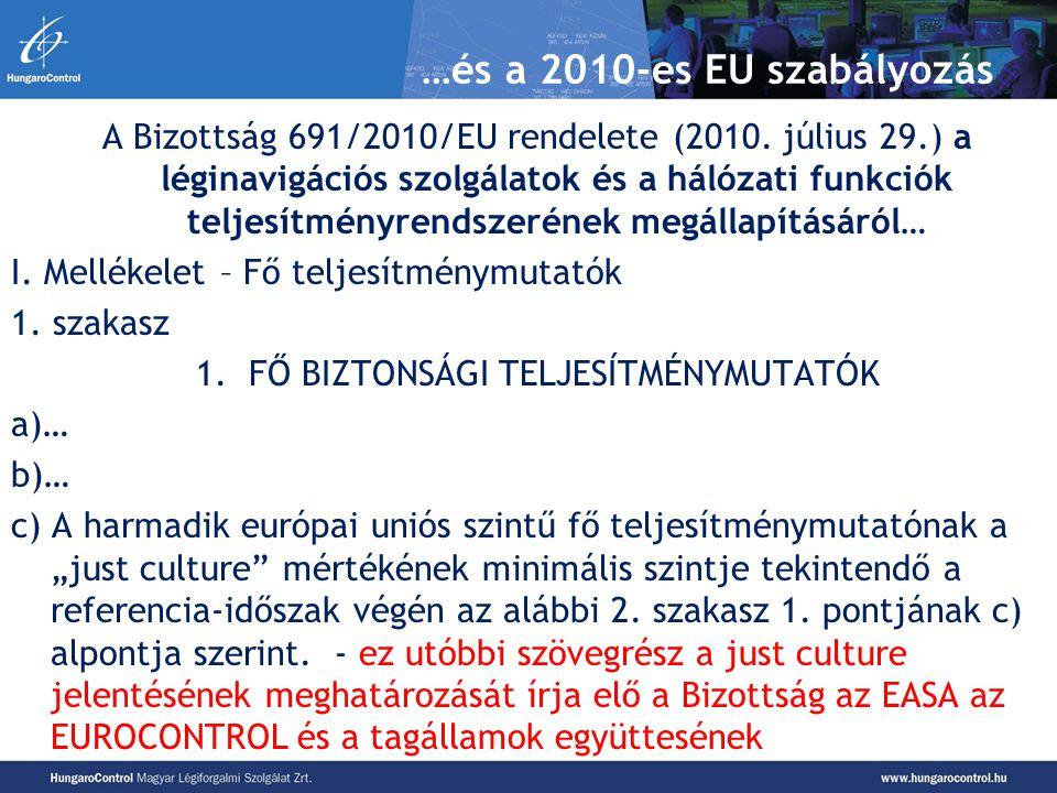 …és a 2010-es EU szabályozás