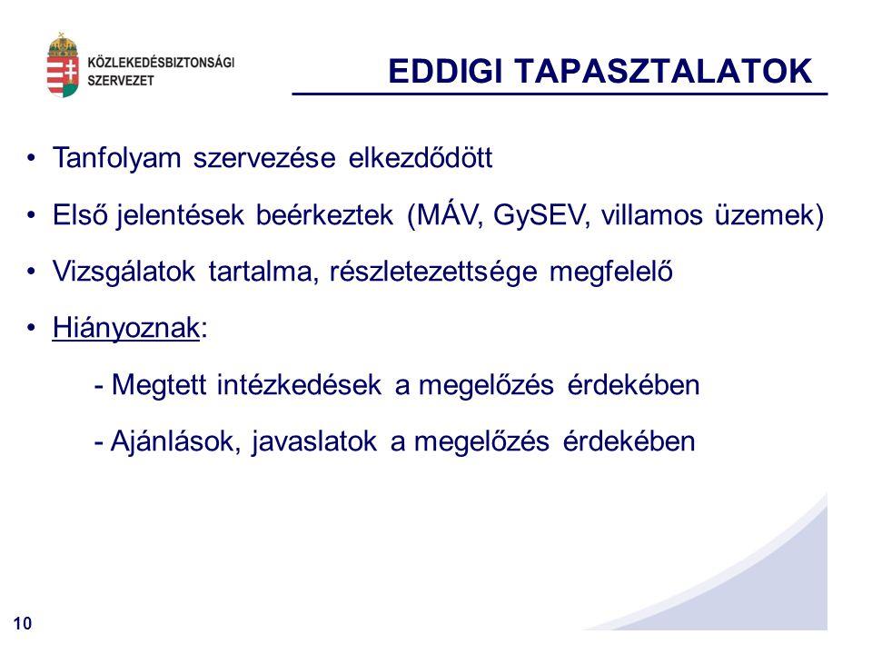EDDIGI TAPASZTALATOK Tanfolyam szervezése elkezdődött
