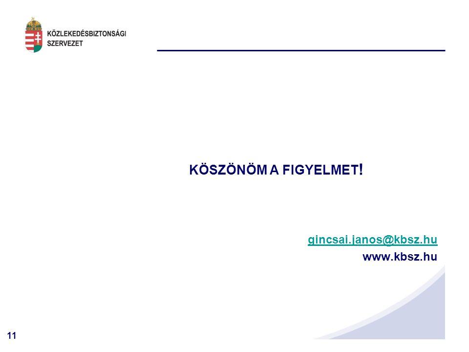 KÖSZÖNÖM A FIGYELMET! gincsai.janos@kbsz.hu www.kbsz.hu
