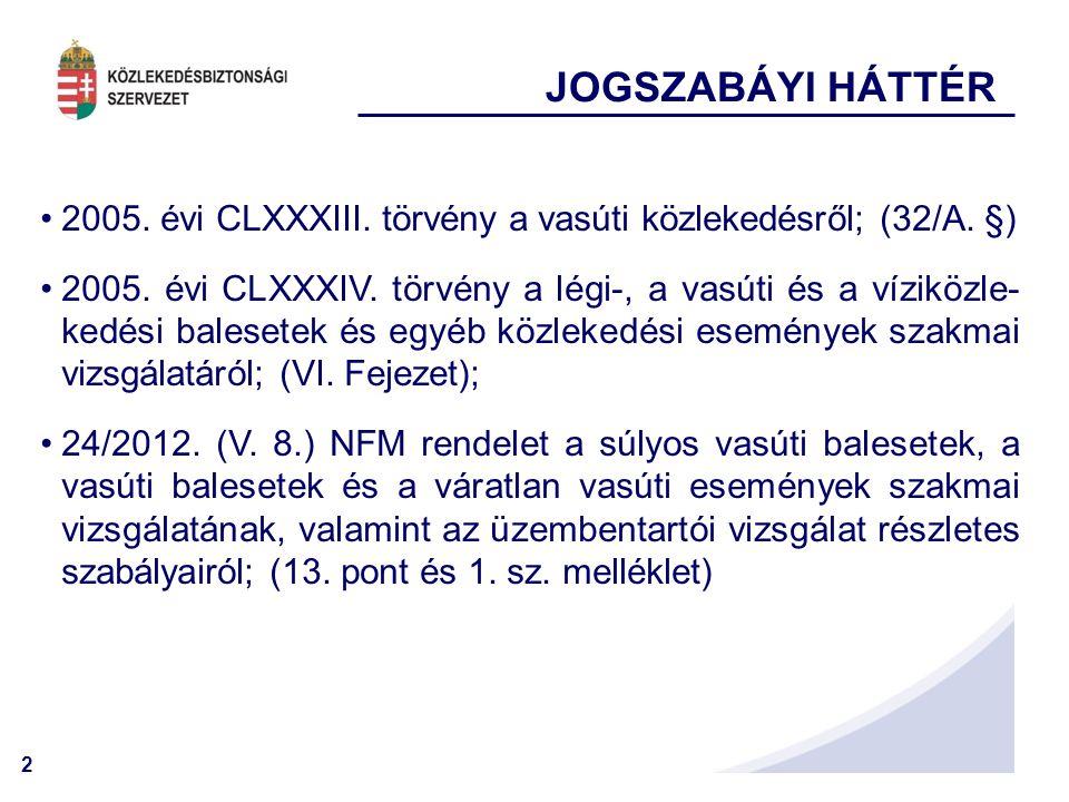 JOGSZABÁYI HÁTTÉR 2005. évi CLXXXIII. törvény a vasúti közlekedésről; (32/A. §)