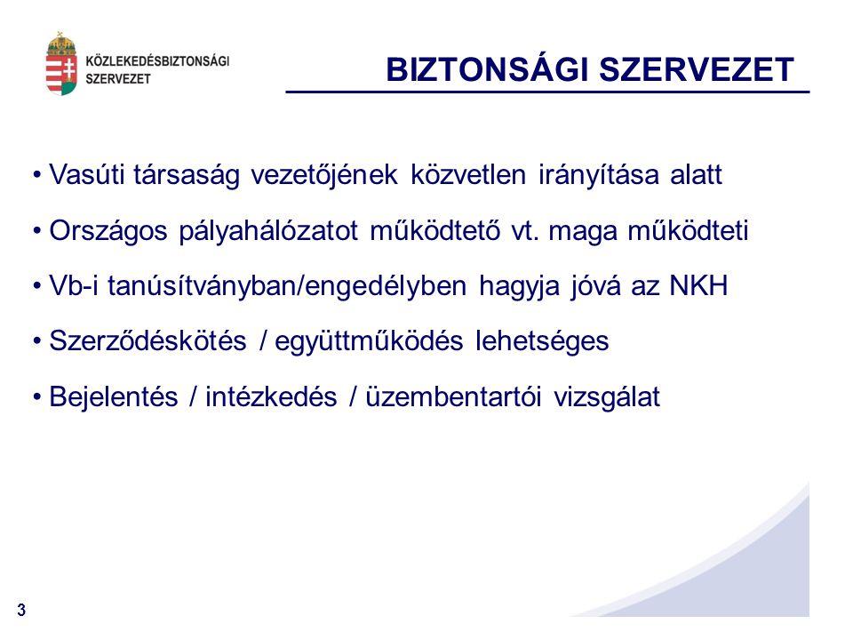 BIZTONSÁGI SZERVEZET Vasúti társaság vezetőjének közvetlen irányítása alatt. Országos pályahálózatot működtető vt. maga működteti.