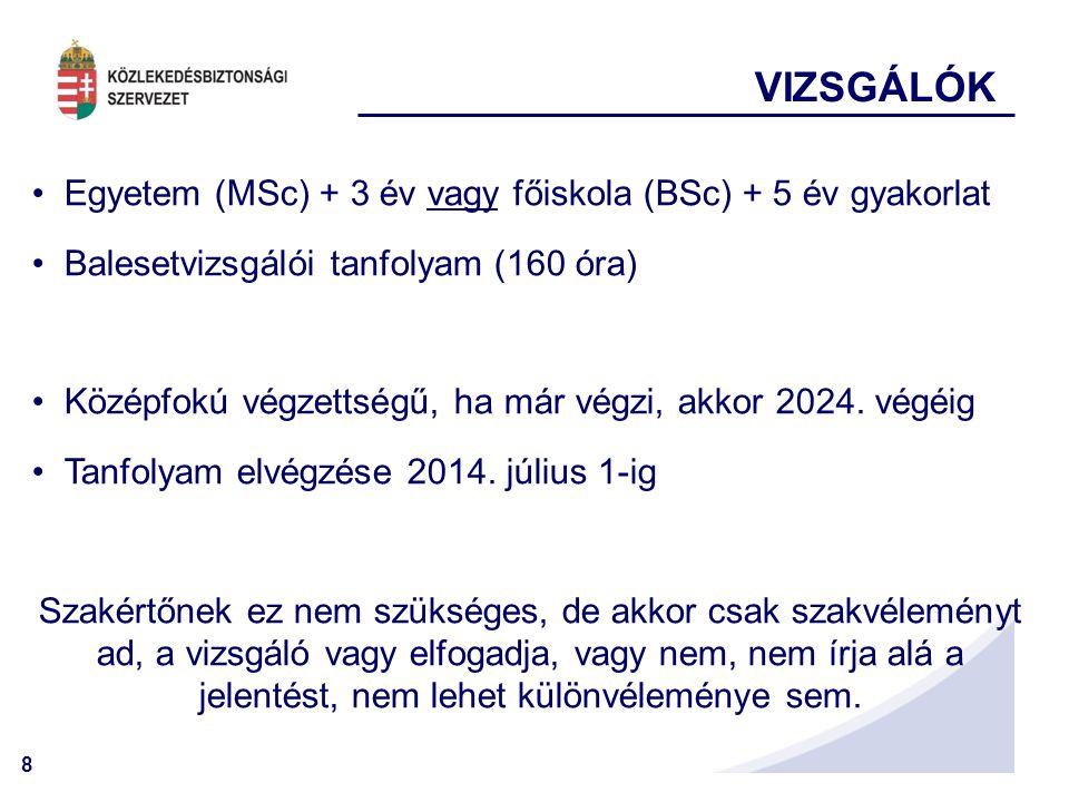 VIZSGÁLÓK Egyetem (MSc) + 3 év vagy főiskola (BSc) + 5 év gyakorlat