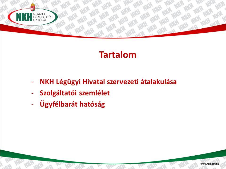 Tartalom NKH Légügyi Hivatal szervezeti átalakulása