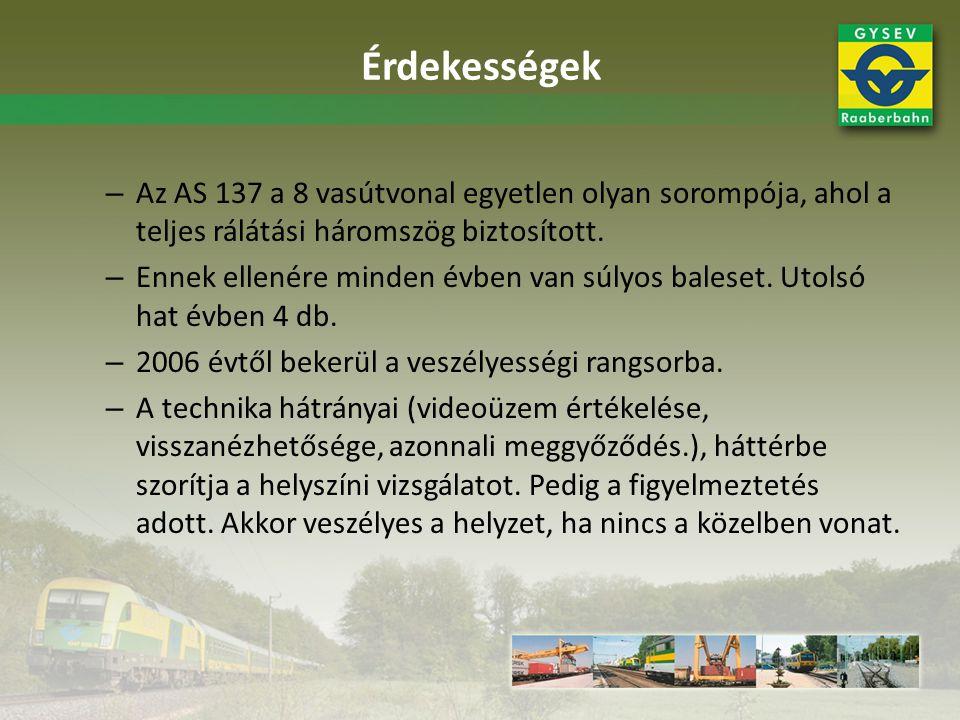 Érdekességek Az AS 137 a 8 vasútvonal egyetlen olyan sorompója, ahol a teljes rálátási háromszög biztosított.