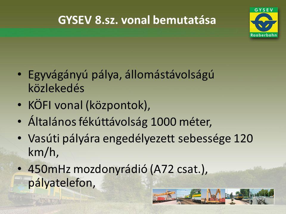 GYSEV 8.sz. vonal bemutatása