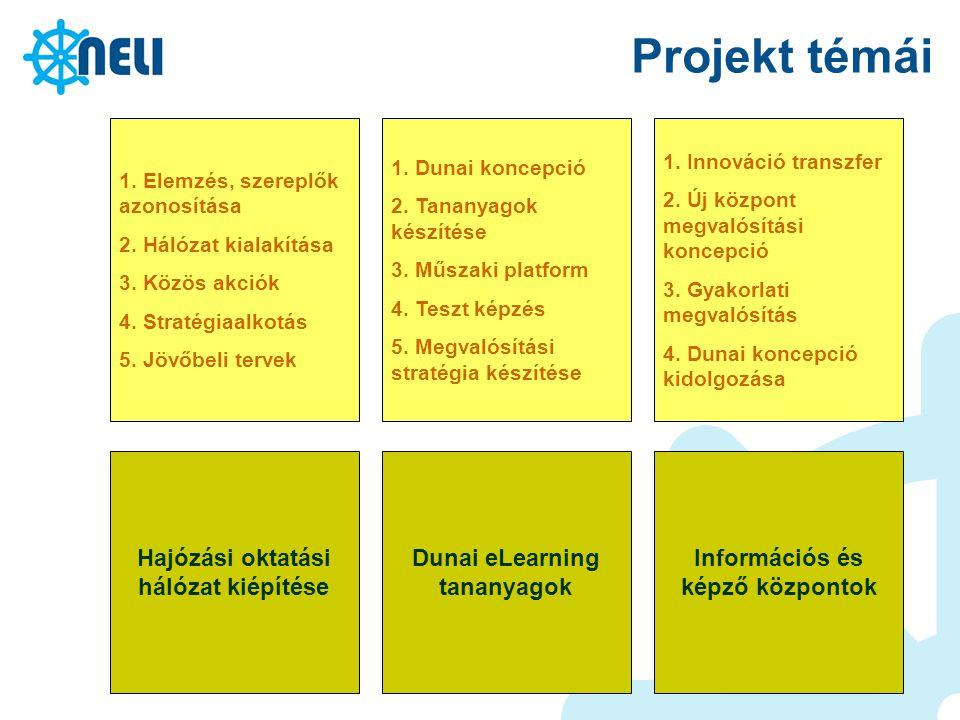 Projekt témái Hajózási oktatási hálózat kiépítése