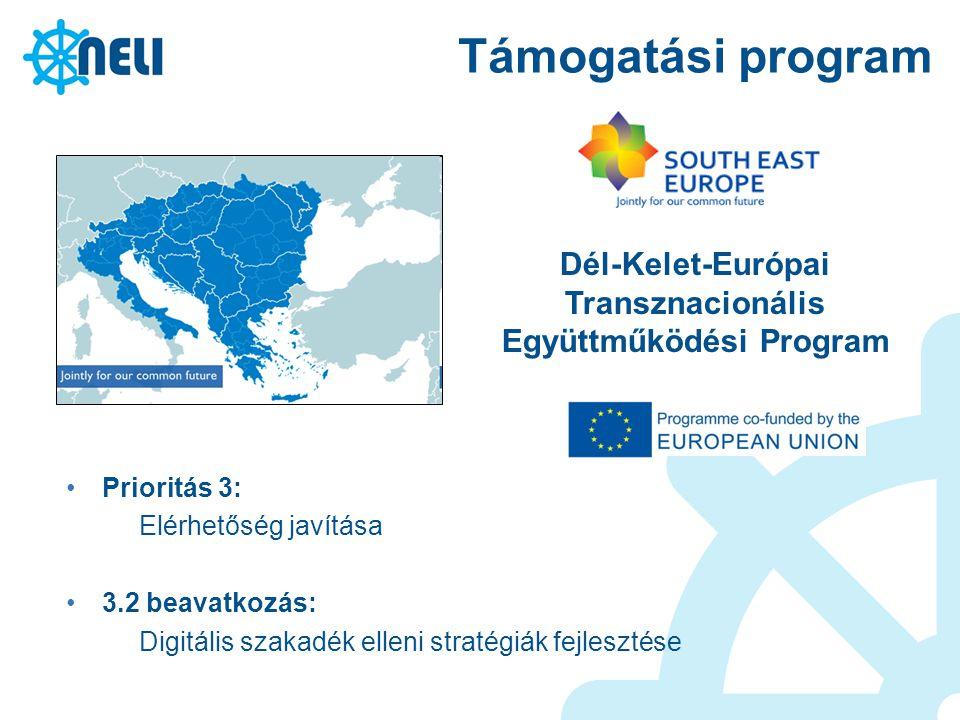 Dél-Kelet-Európai Transznacionális Együttműködési Program