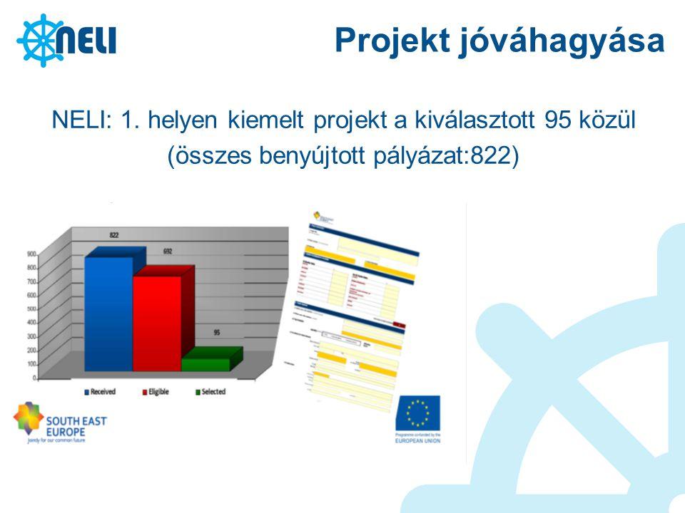 Projekt jóváhagyása NELI: 1. helyen kiemelt projekt a kiválasztott 95 közül.