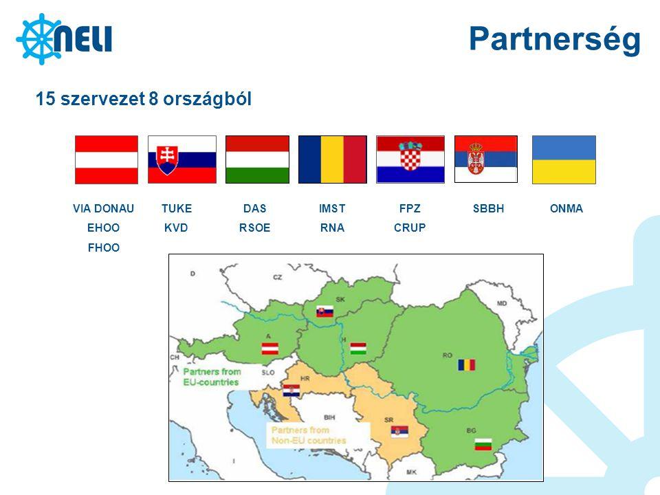 Partnerség 15 szervezet 8 országból VIA DONAU EHOO FHOO TUKE KVD DAS