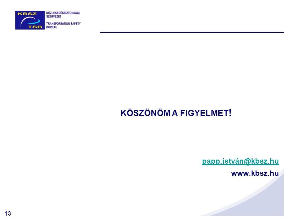 KÖSZÖNÖM A FIGYELMET! papp.istván@kbsz.hu www.kbsz.hu