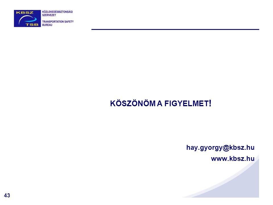 KÖSZÖNÖM A FIGYELMET! hay.gyorgy@kbsz.hu www.kbsz.hu