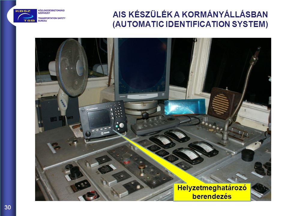AIS KÉSZÜLÉK A KORMÁNYÁLLÁSBAN (AUTOMATIC IDENTIFICATION SYSTEM)