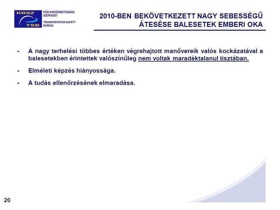 2010-BEN BEKÖVETKEZETT NAGY SEBESSÉGŰ ÁTESÉSE BALESETEK EMBERI OKA
