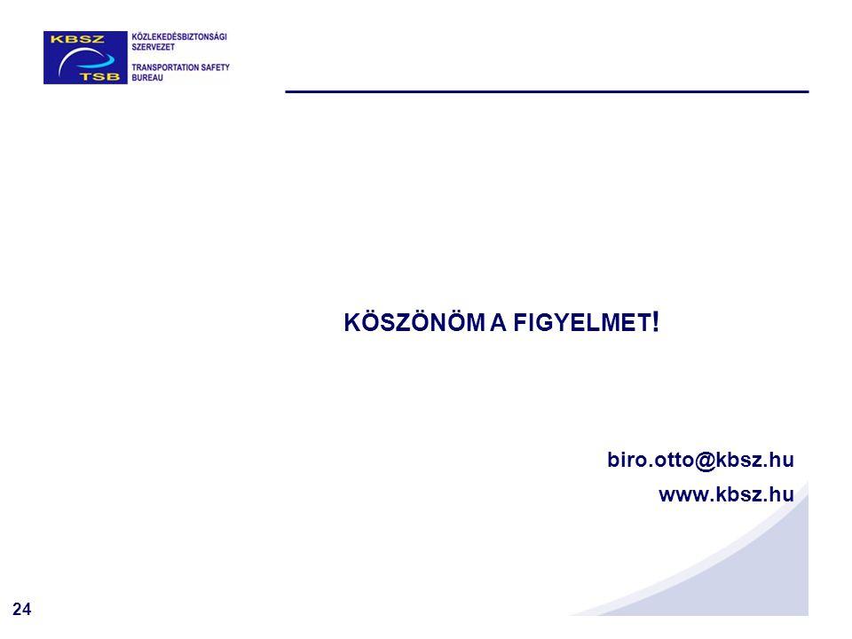 KÖSZÖNÖM A FIGYELMET! biro.otto@kbsz.hu www.kbsz.hu