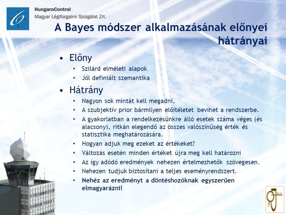 A Bayes módszer alkalmazásának előnyei hátrányai
