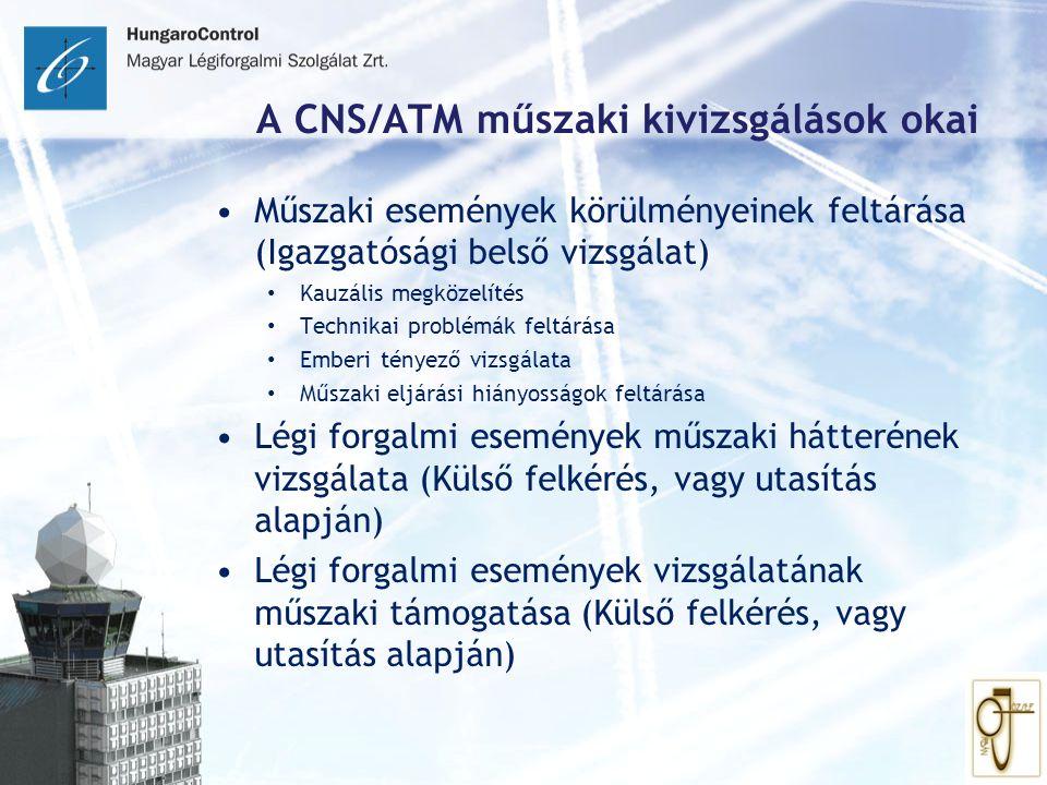 A CNS/ATM műszaki kivizsgálások okai