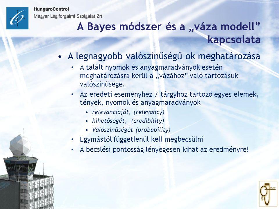 """A Bayes módszer és a """"váza modell kapcsolata"""