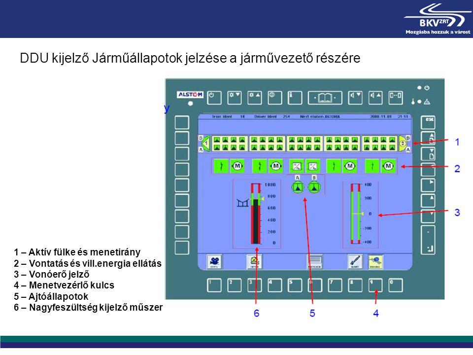 CBTC rendszer által alkalmazott görbék