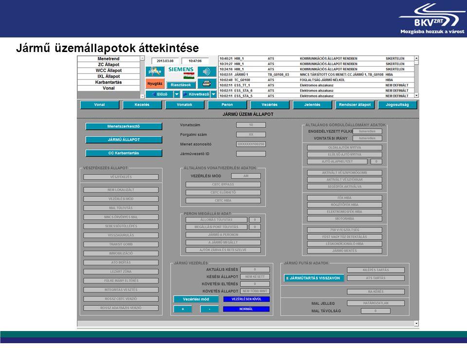 Jármű ATC fedélzeti berendezés karbantartási képernyő
