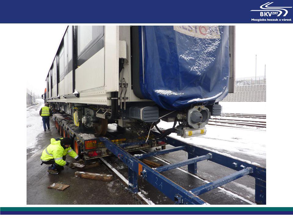 Vezetési üzemmódok MTO A vonal alapüzemmódja az automata vezetési üzemmód, nem igényli járműfelügyelő beavatkozást.