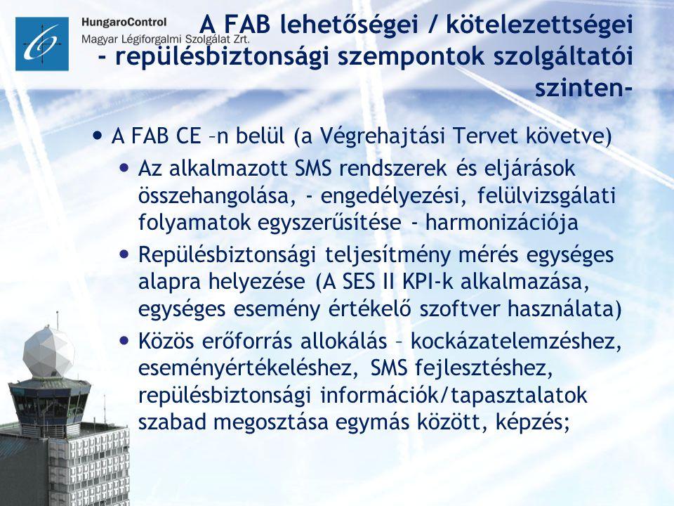 A FAB lehetőségei / kötelezettségei - repülésbiztonsági szempontok szolgáltatói szinten-