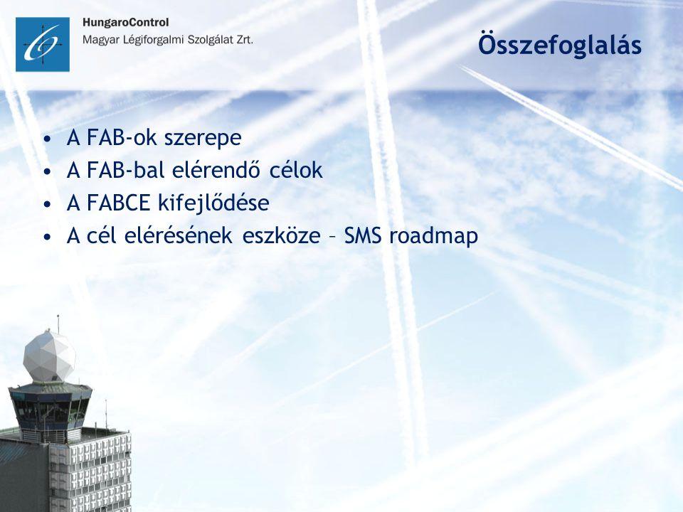 Összefoglalás A FAB-ok szerepe A FAB-bal elérendő célok