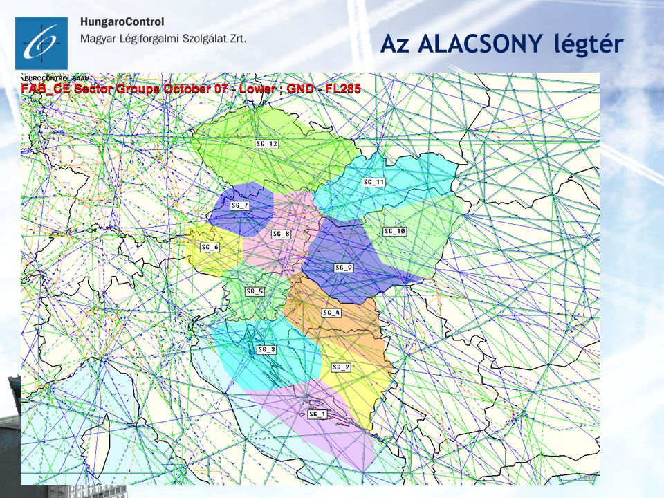 Az ALACSONY légtér