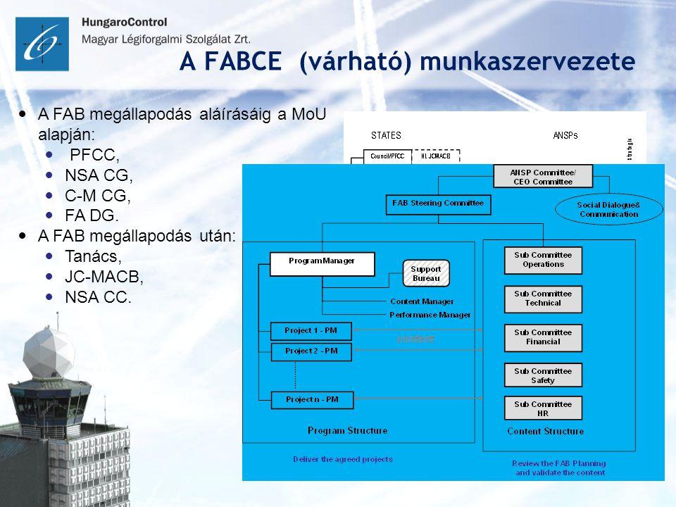 A FABCE (várható) munkaszervezete