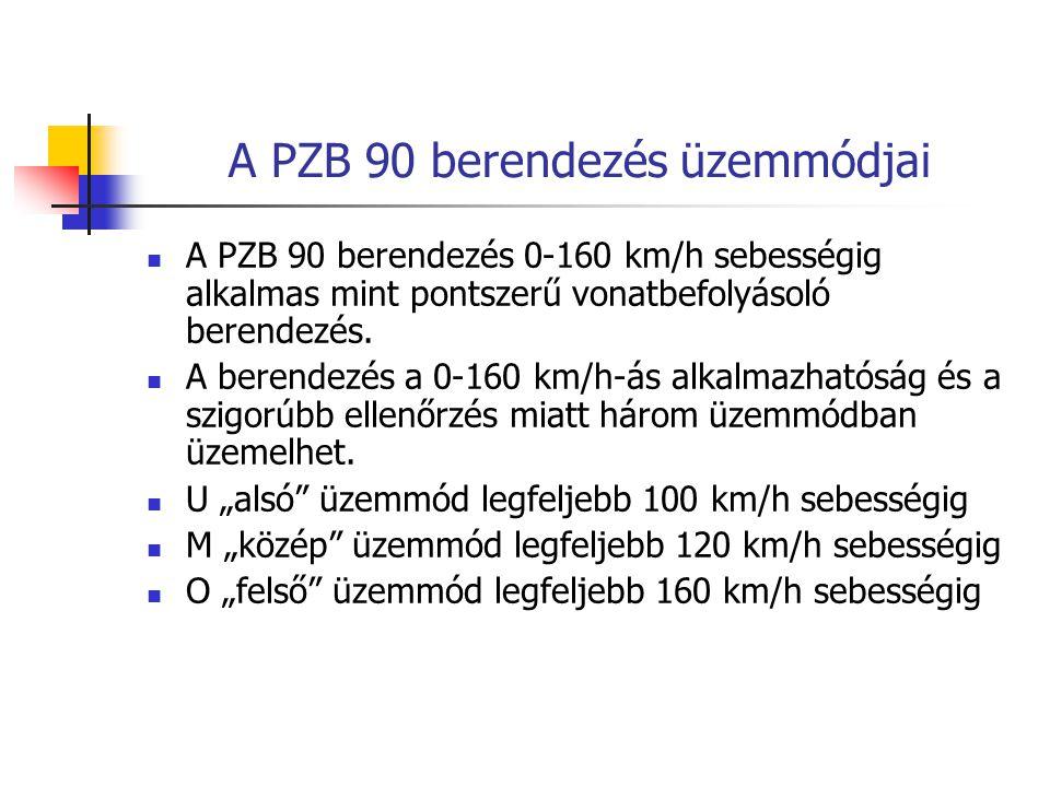 A PZB 90 berendezés üzemmódjai
