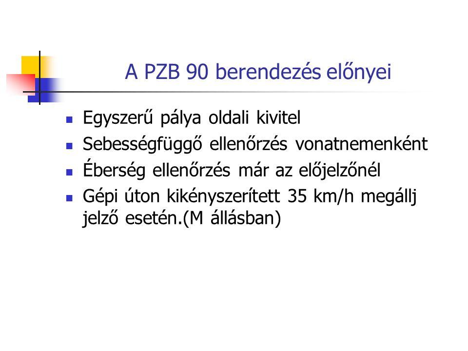 A PZB 90 berendezés előnyei