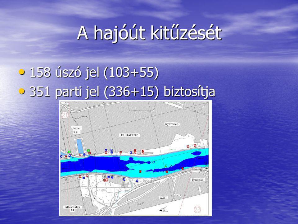 A hajóút kitűzését 158 úszó jel (103+55)