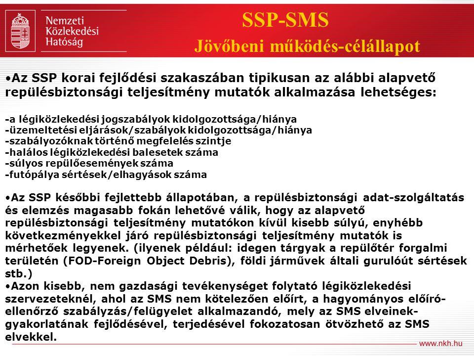 SSP-SMS Jövőbeni működés-célállapot
