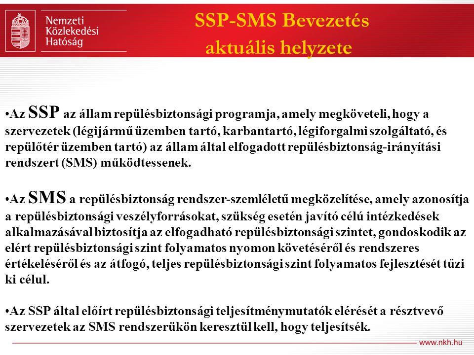 SSP-SMS Bevezetés aktuális helyzete