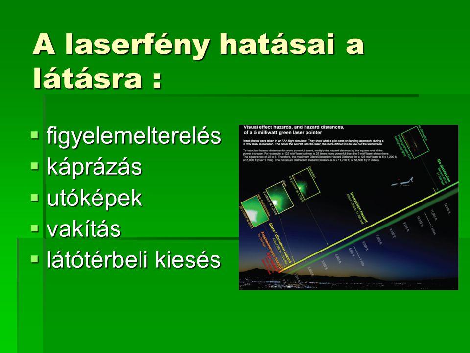 A laserfény hatásai a látásra :