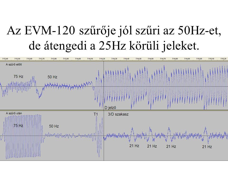 Az EVM-120 szűrője jól szűri az 50Hz-et, de átengedi a 25Hz körüli jeleket.