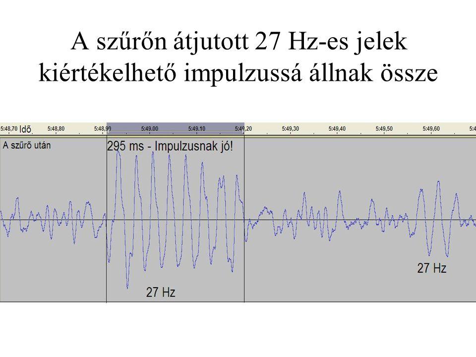 A szűrőn átjutott 27 Hz-es jelek kiértékelhető impulzussá állnak össze