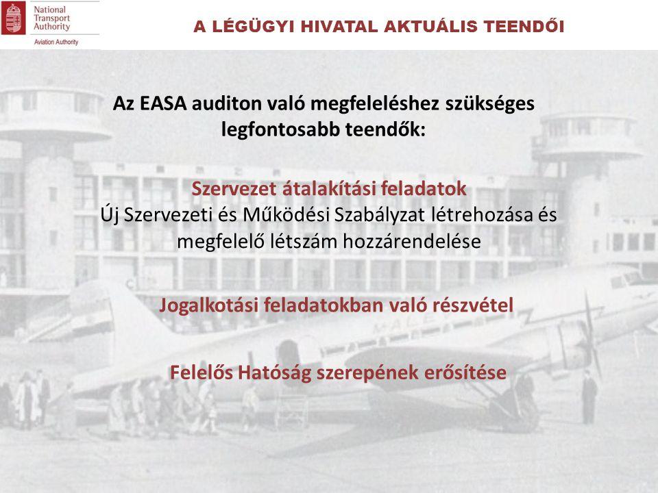 Az EASA auditon való megfeleléshez szükséges legfontosabb teendők: