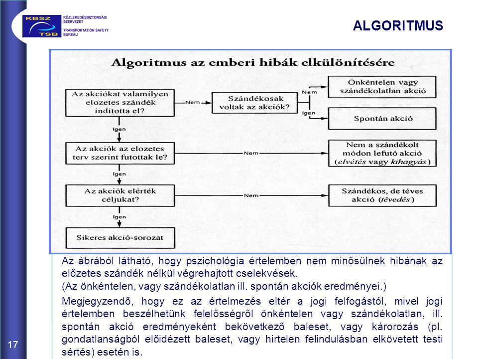 ALGORITMUS Az ábrából látható, hogy pszichológia értelemben nem minősülnek hibának az előzetes szándék nélkül végrehajtott cselekvések.