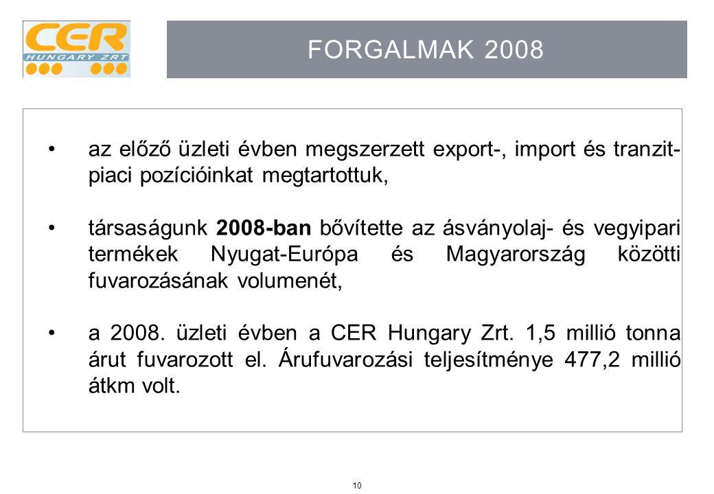 Forgalmak 2008 az előző üzleti évben megszerzett export-, import és tranzit-piaci pozícióinkat megtartottuk,